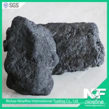High fixed carbon low ash manufactory of metallurgical coke / met coke