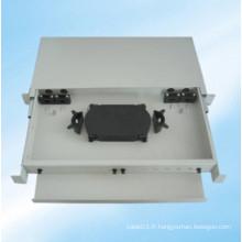 L'ODF de type pull-out pour 12 ports