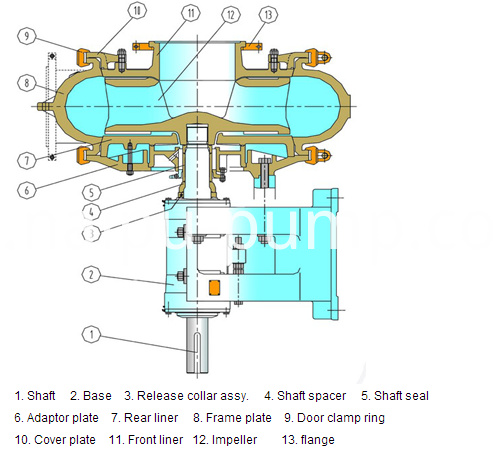 01-01select chart of gravel pump (2)