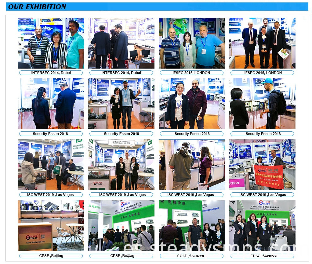 CCTV Power supply EXHIBITION