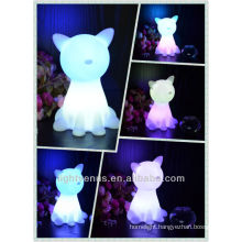 Cats Shaped Night Light Toys for Children