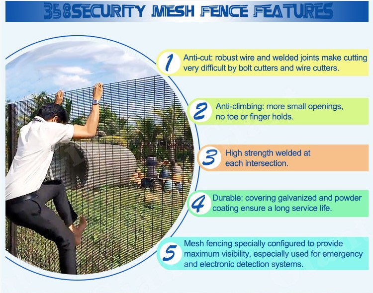 High Security 358 Fence