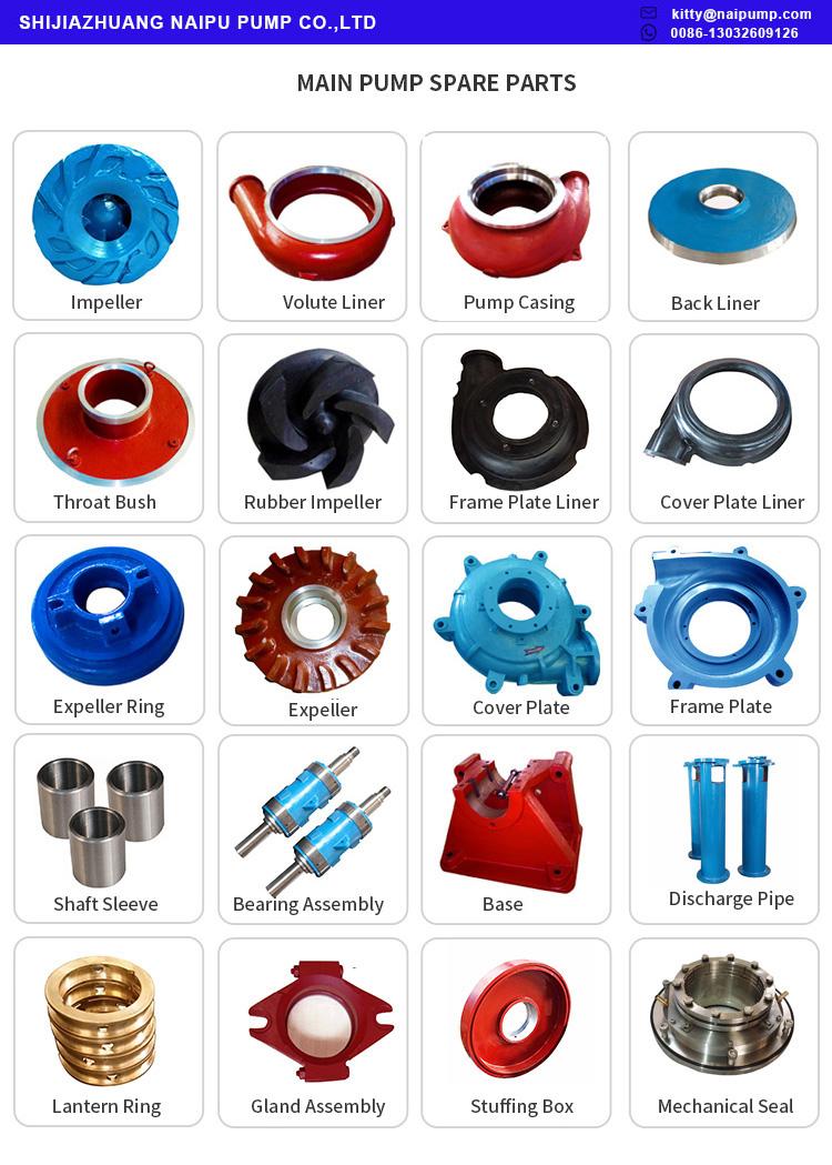slurry pump parts (2)