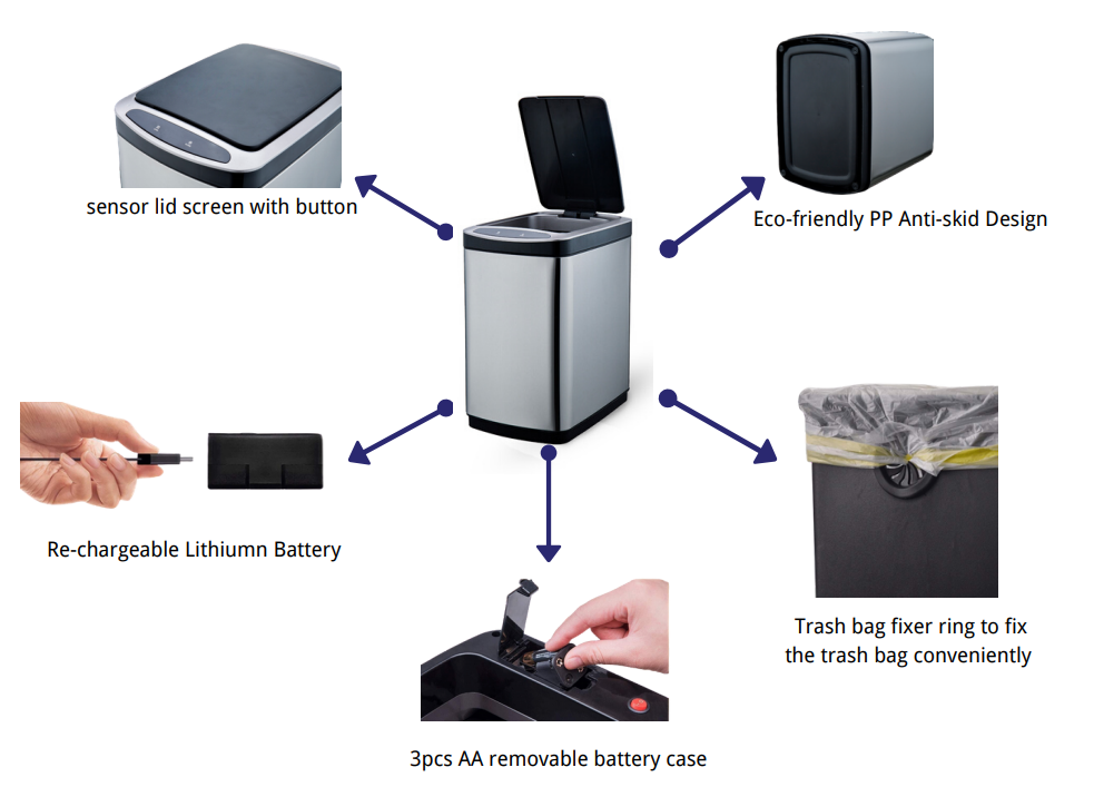 Induction Smart Sensor Induction Garbage can