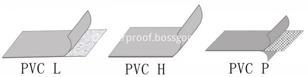 PVC types
