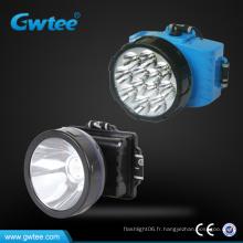 Rechargable LED mineur lumière de camping lampe mineur cap