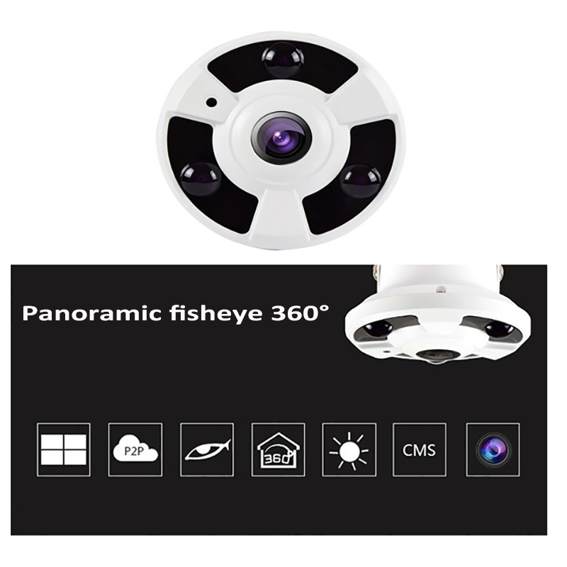 Fisheye Ip Camera Poe