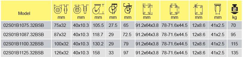 Parameters Of 02S01B1075.32BSB