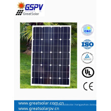 80W Mono Solar Panel, Factory Direct, with CE TUV Certification