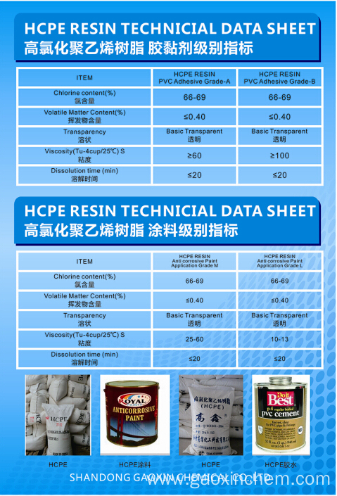 Hcpe High Viscosity For Adhesion