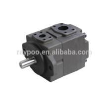 Pompe hydraulique yuken pv2r hydraulique pour machine à métaux déployés