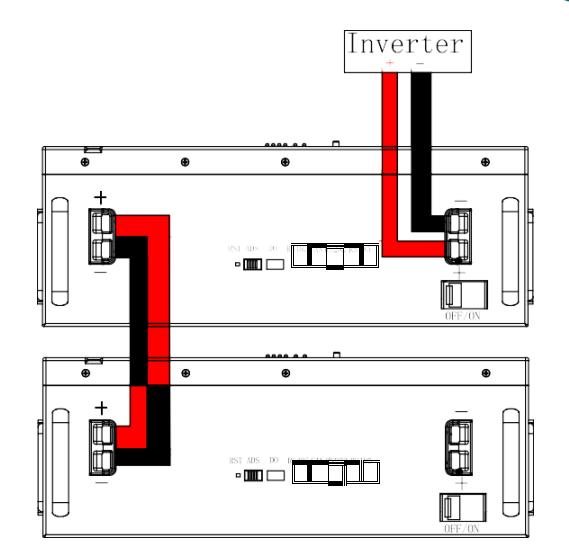 installation of parallel -1