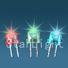 5mm 8mm Strawhat LED Lamp