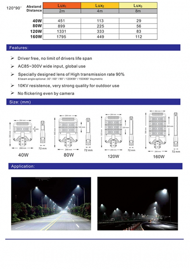 LED Street Light Specifications -2