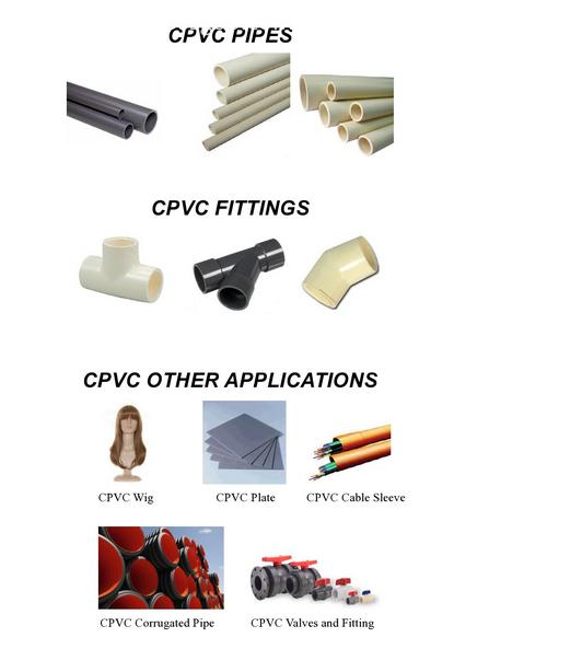 CPVC usage