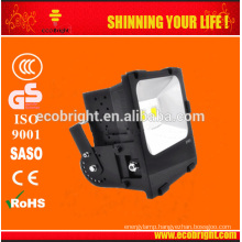 New! Hot Sale -LED Flood Light