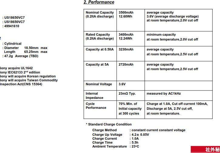 18650 Battery Sony VC7 datasheet