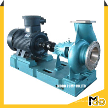 Investment Casting Stainless Chemical Pump