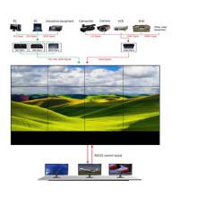 Exposição flexível do LCD da propaganda 46inch
