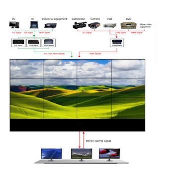 46 Zoll flexible Werbung LCD-Display