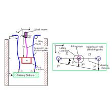 Système de communication de contrôle de treuil à corde Infinite Mine