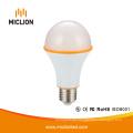 20W LED Licht für Zuhause mit UL FCC Ce