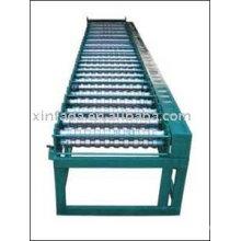 Оборудование Roll Roll