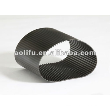 PU Transmission Belts for Industry