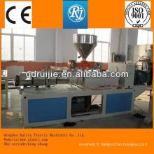 Chaîne de production de pipe PPR