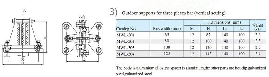 Substation Fittings MWL Outdoor Support