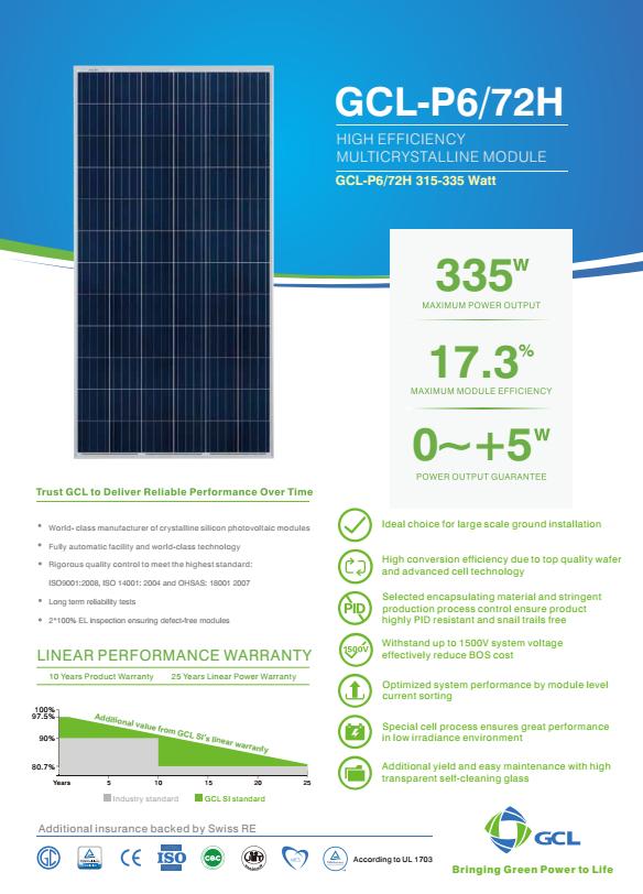 335W poly Solar panels