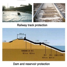 Filament non woven geotextile used in railway