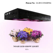 Trzy światła Dimensions 900w Noah6 LED Grow Light