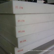 Feuille de plastique résistante aux produits chimiques PP