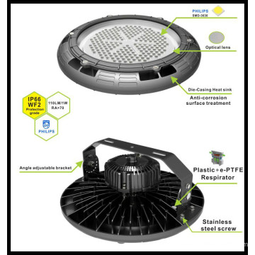 TUV/SAA/UL/Ce/RoHS 100W/150W/180W with Philips Chip IP65 LED Highbay Lighting