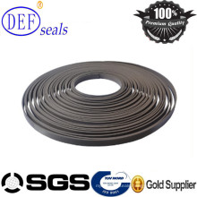 PTFE Filled Bronzed Wear Strips Use in Hydraulic Cylinder