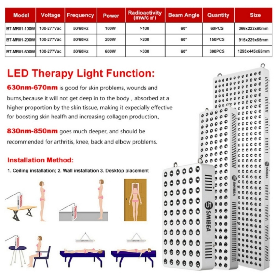 2020 New Medical Device 100W Red Light Therapy