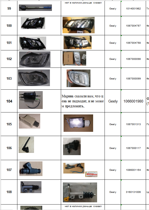 Geely Parts Lamps