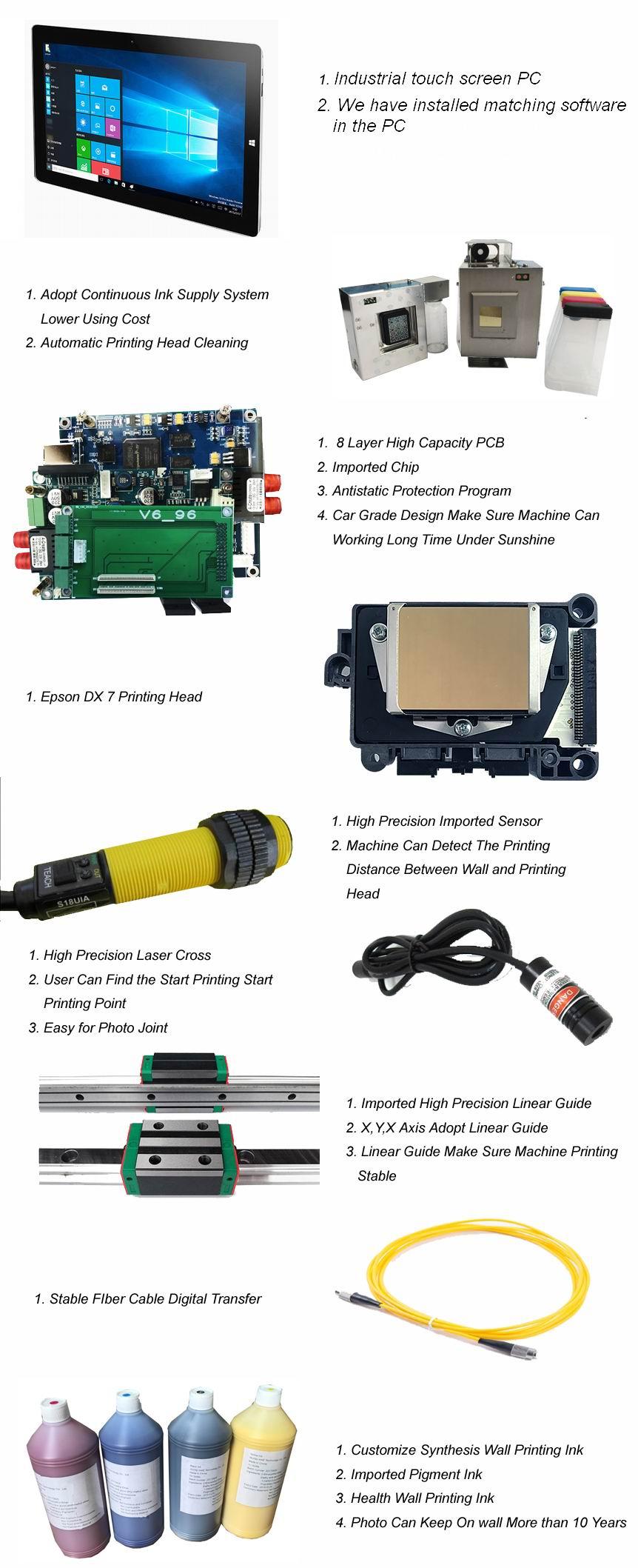 wall printer parts