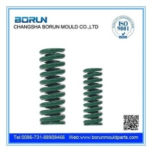 American standard loaded springs