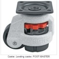 Leveling Industrial Use Carrymaster