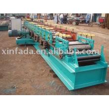 C-Kanalformmaschine, geformte Umformmaschine
