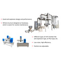 150kg / H-200kg / h Schleifsystem für Pulverlacke