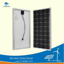 DLIGHT Solar Panel Reliability Data