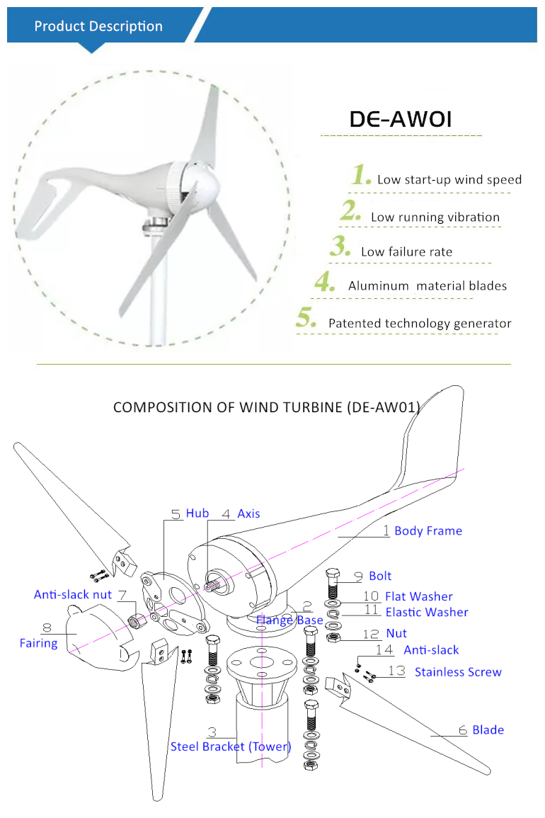 home wind turbine DELIGHT