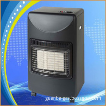 Gas Heater Furnace
