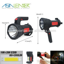 Battery Powered Super Bright 4W Spotlight LED Light