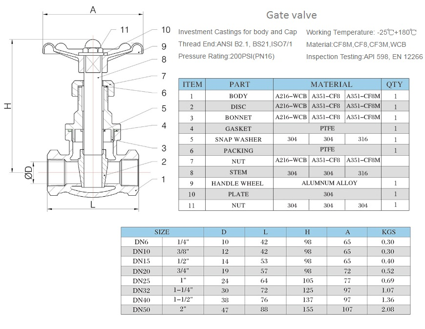 Drawings of stainless steel gate valve