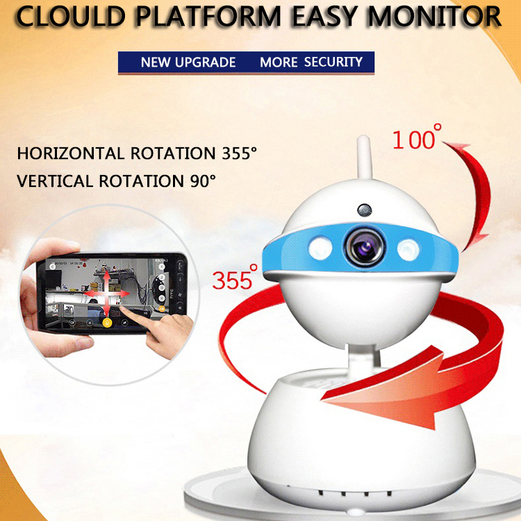 Cloud Platform Monitor