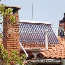 Flachdachrahmen Sonnenkollektor